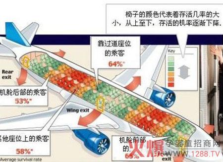 飞机起飞原理图解-32飞机起飞原理图解 飞机起飞原理 ...