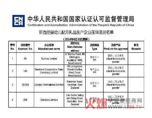 婴幼儿奶粉质量标准_nekta美康怡婴幼儿配方 奶粉 顺利通过中国认监委注册