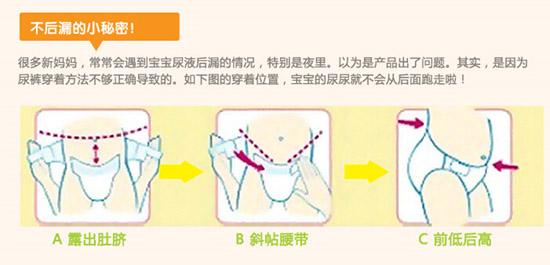 竹能纸尿裤正确穿戴步骤