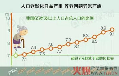 人口变化将对中国乳业带来深刻影响-行情动态