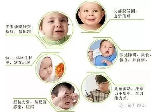 宝宝缺锌的症状