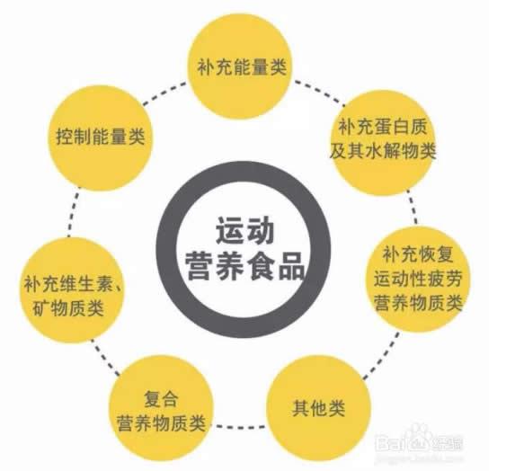 运动跑步长跑+特膳营养品速度力量产品OEM贴牌厂家华源晨泰
