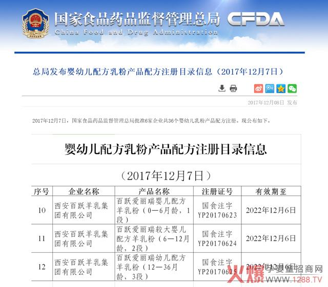 热烈祝贺百跃爱丽瑞羊奶粉通过国家配方注册
