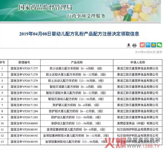 2019年4月8日婴幼儿配方乳粉产品配方注册决定领取信息.jpg