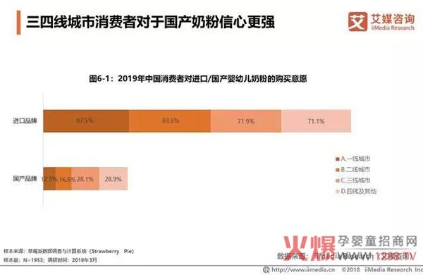 2018中国婴幼儿奶粉市场销售额达2221亿14.jpg