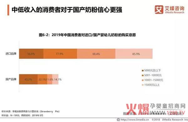 2018中国婴幼儿奶粉市场销售额达2221亿15.jpg