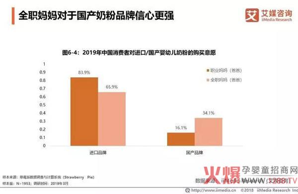 2018中国婴幼儿奶粉市场销售额达2221亿16.jpg