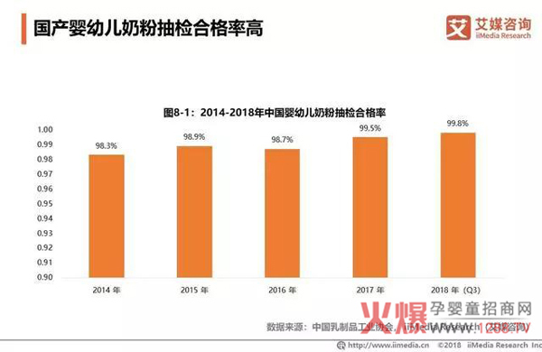2018中国婴幼儿奶粉市场销售额达2221亿20.jpg