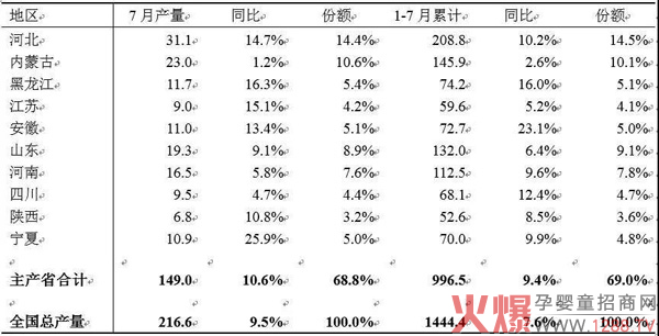 2019年中国乳业发展形势如何 液态奶.jpg