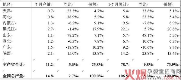 2019年中国乳业发展形势如何 干酪制品.jpg