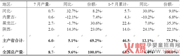 2019年中国乳业发展形势如何 奶粉.jpg
