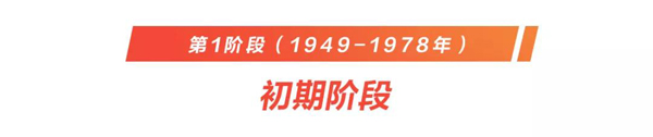 奶粉70年(1949-2019)2.jpg