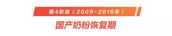 奶粉70年(1949-2019)6.jpg