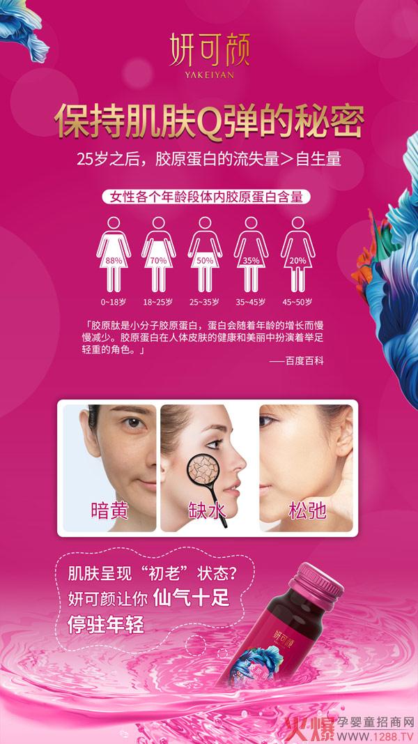 想补脸上的胶原蛋白,有一个方法是靠谱?.jpg