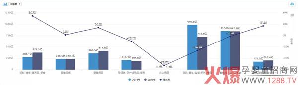 """2020全年纸尿裤线上数据分析:哪些品牌""""大赚""""了?"""
