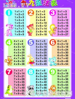 印度99乘法表-5,99*99 乘法表 印度,99乘法表_点力图库